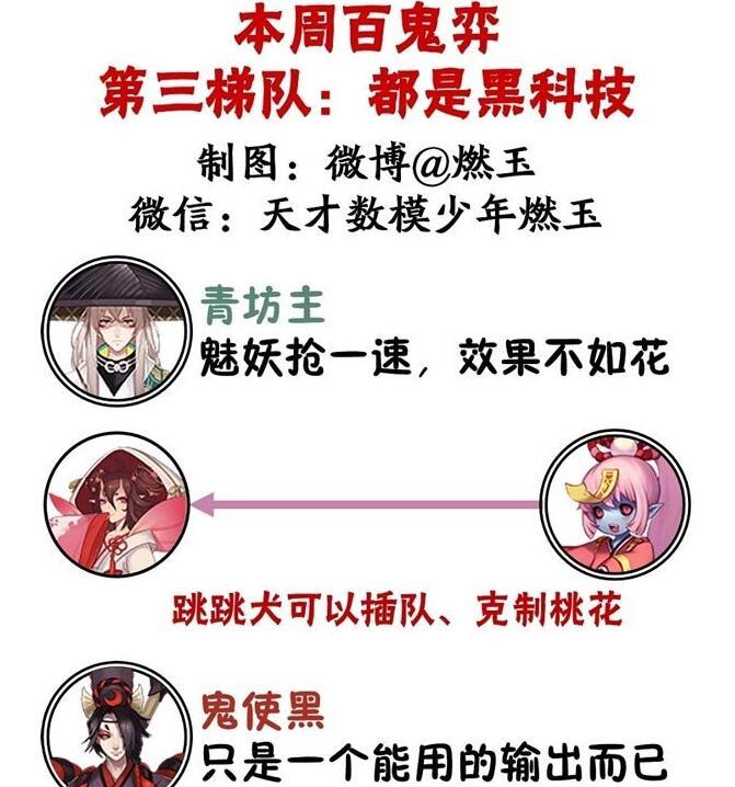 百鬼弈周报:阴阳师主流阵容与式神克制