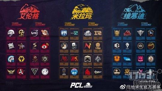 2PCL2020夏日赛战队.jpg