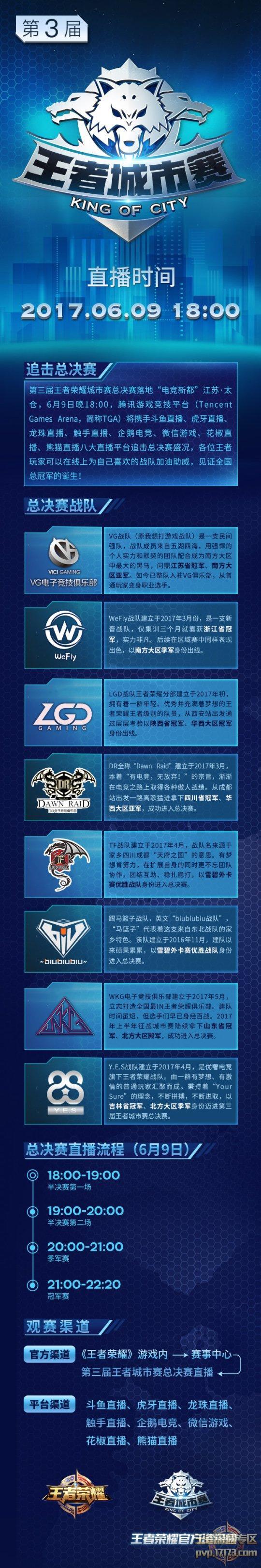 【6.8】《王者荣耀》第三届王者城市赛总决赛战队巡礼.jpg