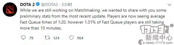 《DOTA2》官方公布更新后玩家匹配数据平均匹配时间缩短至1分20秒