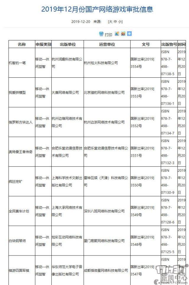 http://www.youxixj.com/yejiexinwen/182780.html