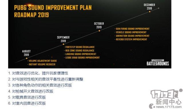 《绝地求生》公布音效改版计划 脚步声枪械声载具声都将有所改善