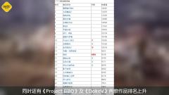 17173新游期待榜:《生死狙击2》本周开测 《神佑》上榜