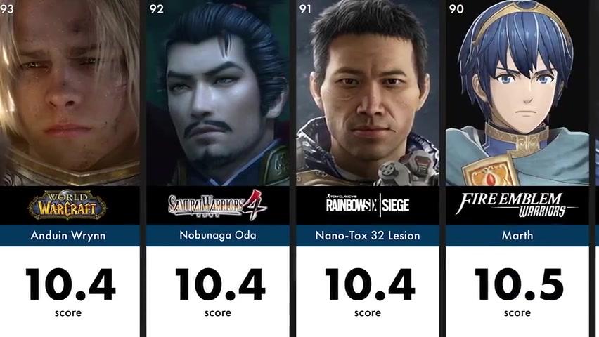 游戏史上最帅的100名角色