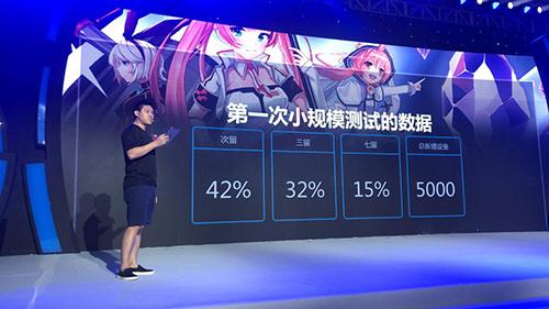 图5:哩咕游戏联合创始人兼CBO刘伟测试数据报告.jpg