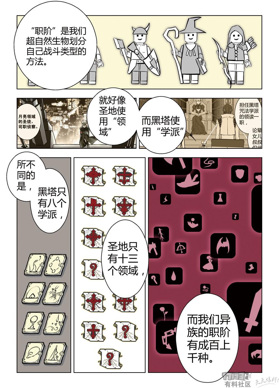 萌新求解血族阵营势力人员划分,gong口有大坑?