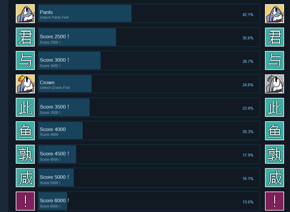 咸鱼的大冒险游戏评测20180806012